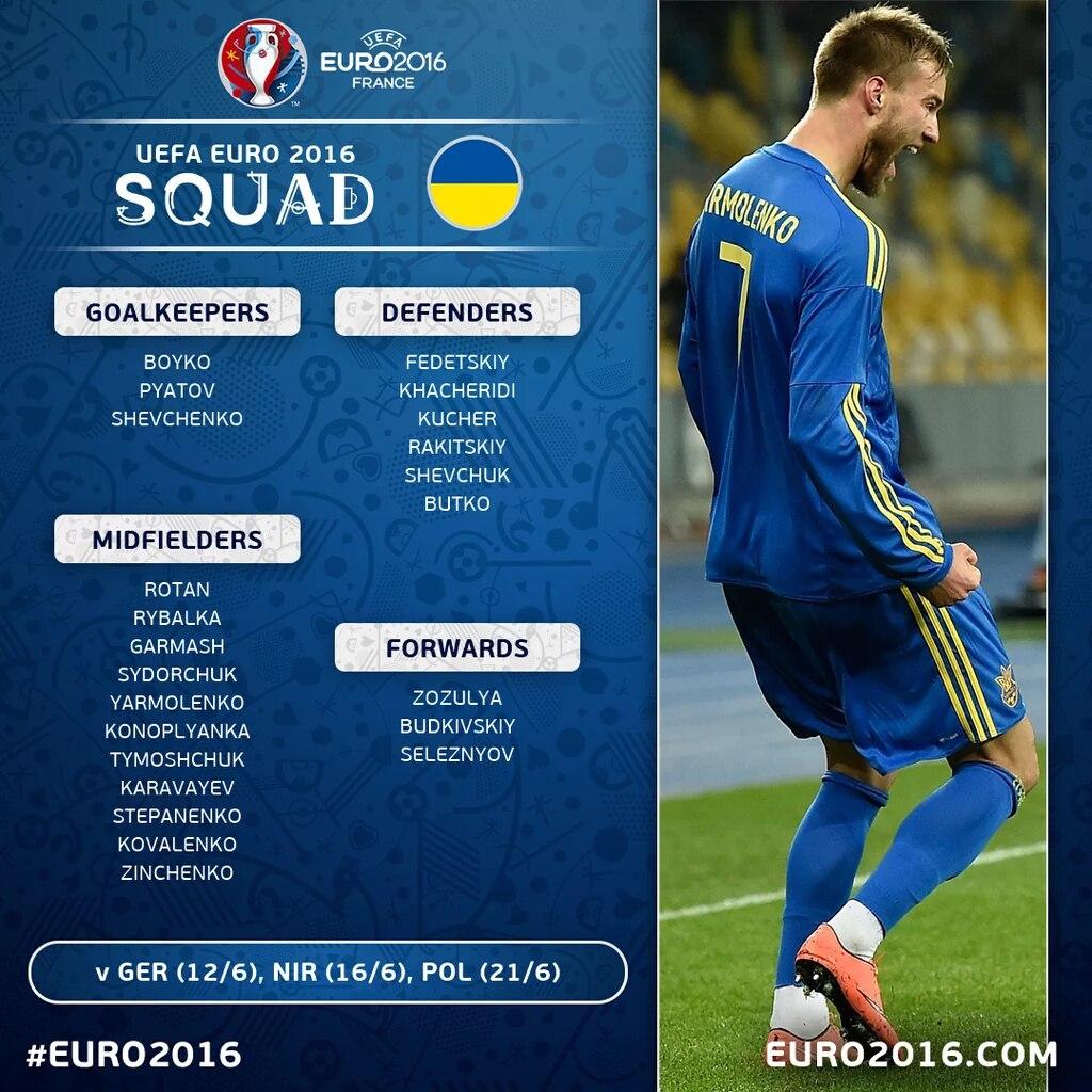 ЕВРО-2016 - Страница 3 HnEE3AxMapI