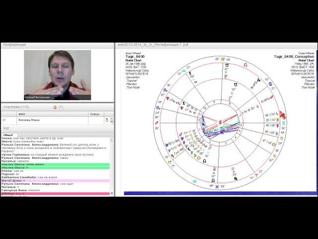 Волоконцев Е В Техники и примеры ректификации гороскопа