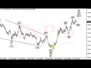 FxPro: Прогноз по рынку золота. Видео обзор форекс на сегодня, неделю от 15.08.16