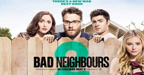 Neighbors 2 Torrent