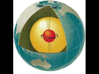 Тайны Магнитного Поля Земли. Магнитные Полюса И жизнь На Земле.