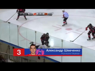 Гол Александра Шевченко в тройке лучших голов ноября МХЛ
