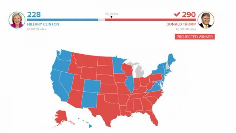 America voiting