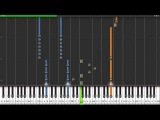 Mega Man 3 - The Passing of the Blue Crown - OC ReMix - Synthesia - Piano - v2