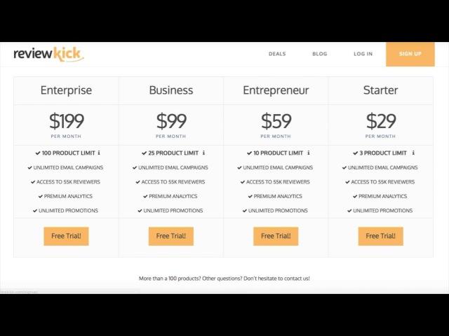 Amazon Сервис для быстрого сбора отзывов Амазон