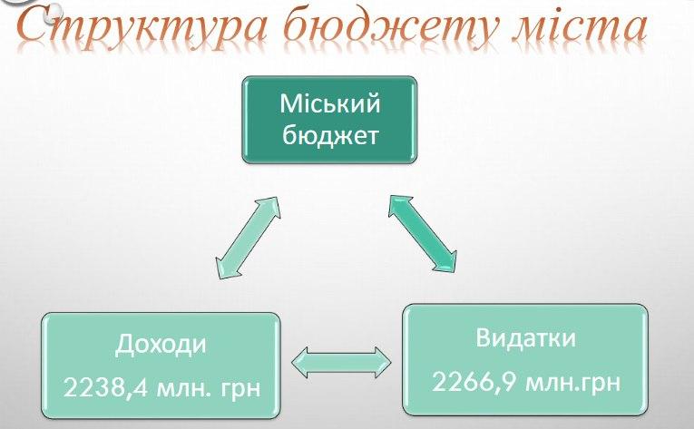 https://pp.vk.me/c604431/v604431767/3effa/CoXEt2q0KWM.jpg
