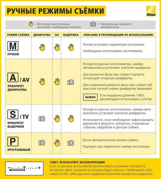 Фото №425891640 со страницы Паши Кравченко