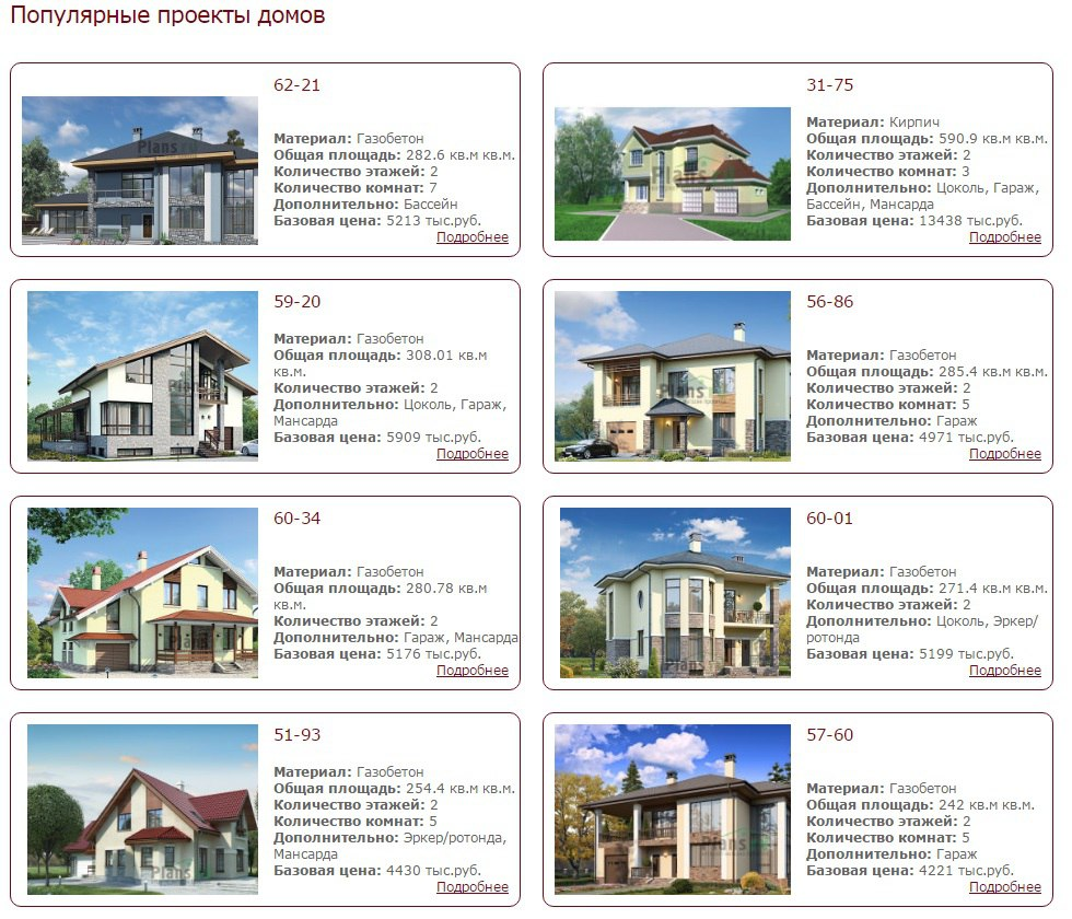Лучшие проекты домов и коттеджей СПб