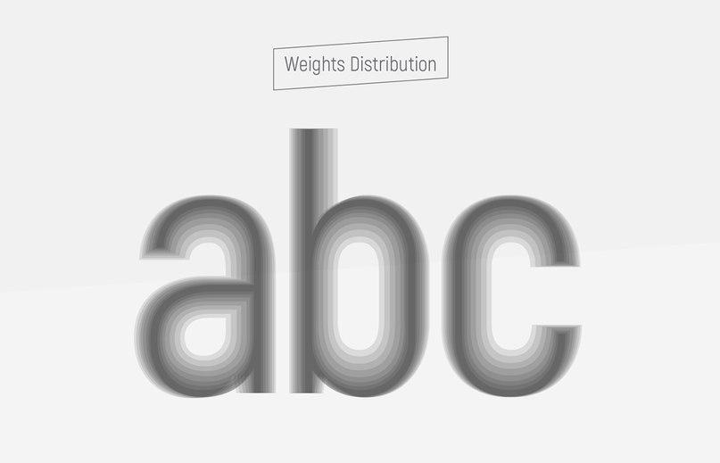 akrobat шрифт скачать бесплатно