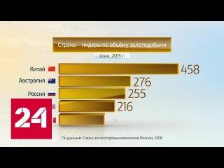 Россия в цифрах. Добыча золота