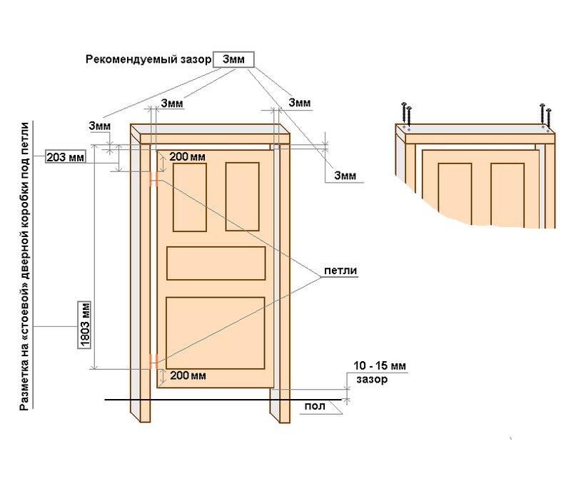 Как установить дверь межкомнатную своими руками на роликах 191