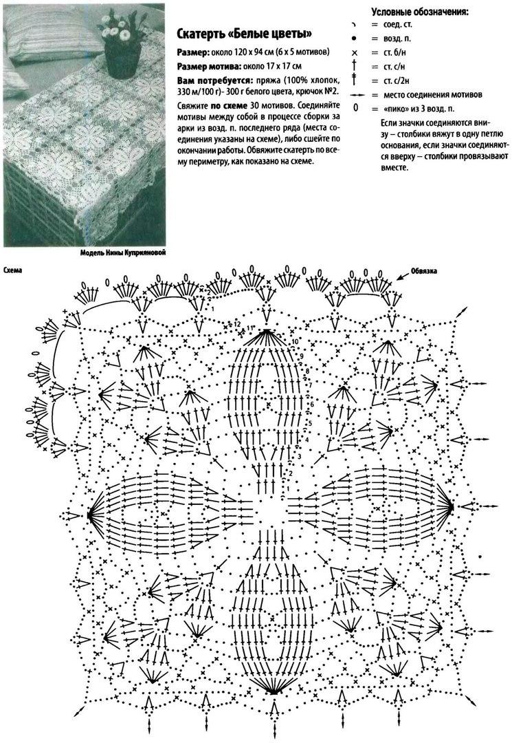 Вязание крючком квадратных скатертей и их схемы 54