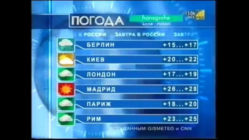 Погода (РБК, сентябрь 2004)