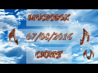 MUSICBOX CHART (07/08/2016) [TOP 40 Voted Songs]