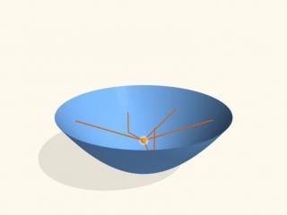 Замечательные кривые. 5. Параболическая антенна // Математические этюды