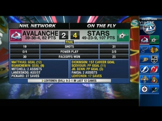 NHL ON THE FLY 04/07/16