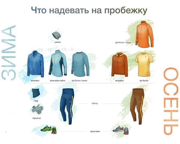 Что одевать на пробежку