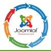 Шаблоны и расширения Joomla