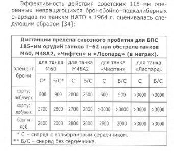 https://pp.vk.me/c604530/v604530681/1bfd1/kEv539QiemQ.jpg
