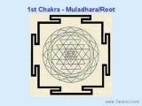 Yantra and Mantra: Sri Vidya Tripura Tantra Yoga Meditation