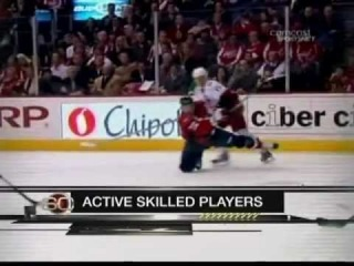 TSN Top 10. Most Skilled Active Hockey Players.