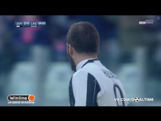 Ювентус - Лацио 2:0. Обзор матча. Италия. Серия А 2016/17. 21 тур.