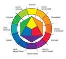 Колористика: Цветовой круг