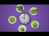 О продукте Energy Slim - Энерджи Слим - похудей за 25 дней! NL International