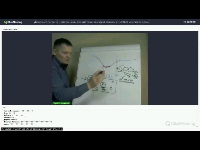 Арендный бизнес - Медушенко про арендный бизнес - Как создать бизнес на аренде кв...