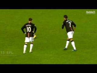 Cristiano Ronaldo TOP 30 Free Kick Goals EVER