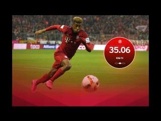 ТОП-20 самых быстрых футболистов •2016-17 •