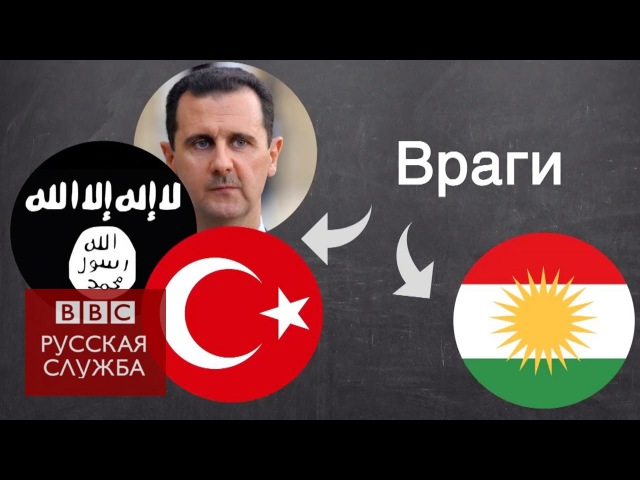 Истинная причина войны в Сирии! Коварный замысел тайного мирового правительств ...