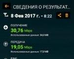МегаФон проверили на скорость