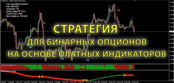 Заработок торговлей бинарными опционами-15