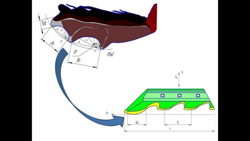 Научная школа Механико бионические основы разработки почвообрабатывающих машин