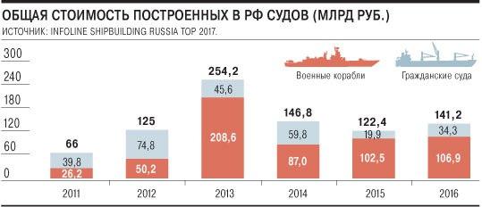 [BIZTPOL] Oroszország és a Szovjetunió utódállamai - Page 7 JLTWjuDxvTY