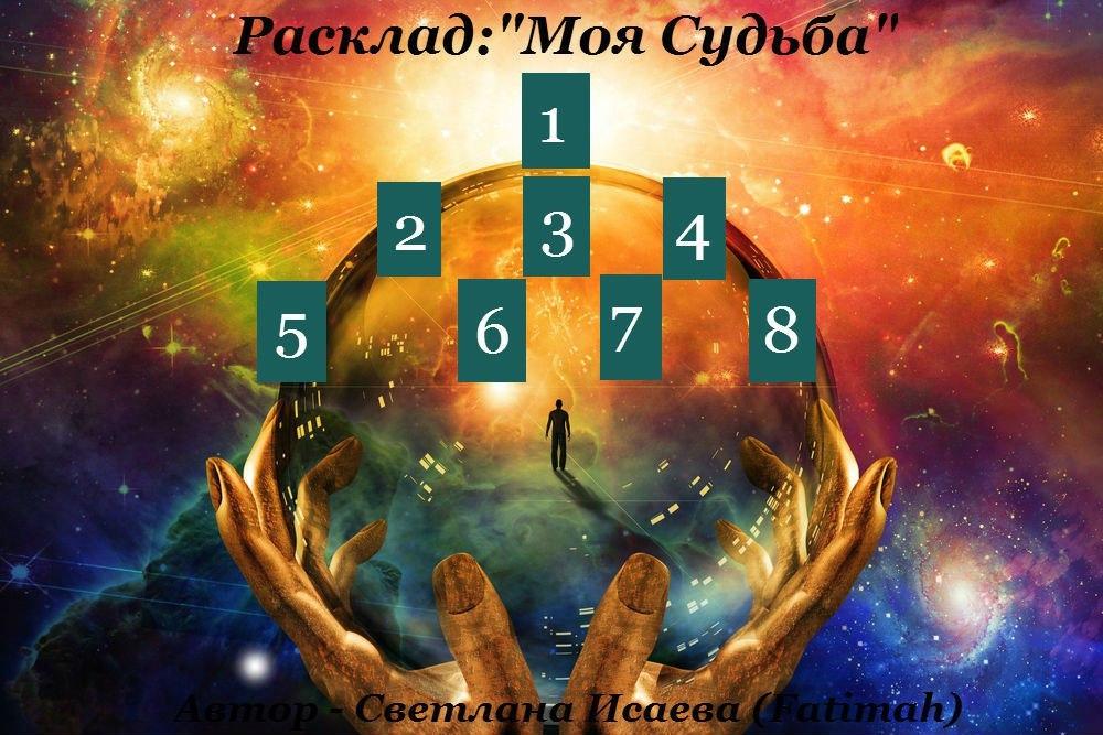 "Расклад ""Моя судьба"" Zm9QQp3trwk"