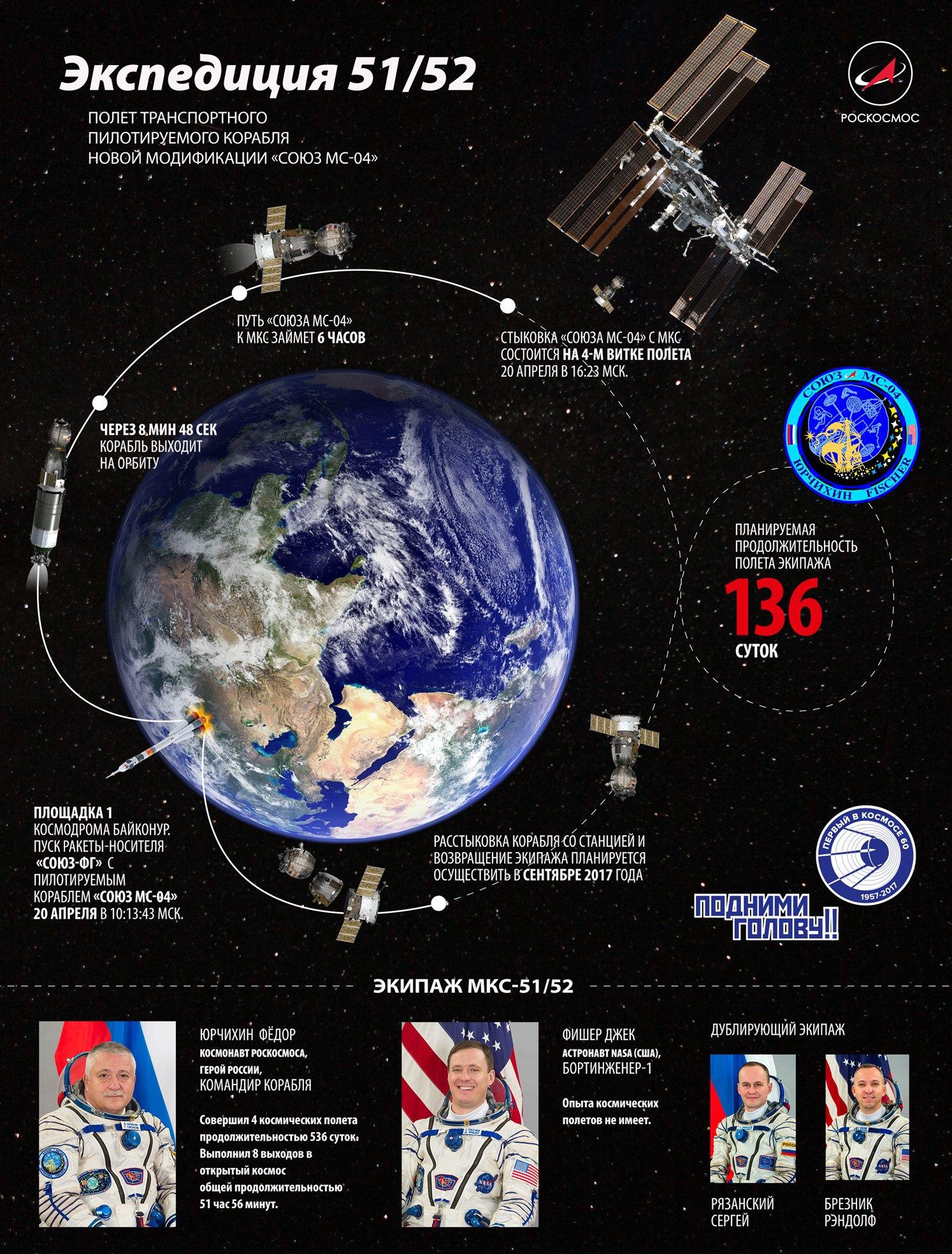 Запуск РН «Союз-ФГ» с ТПК «Союз МС-04»