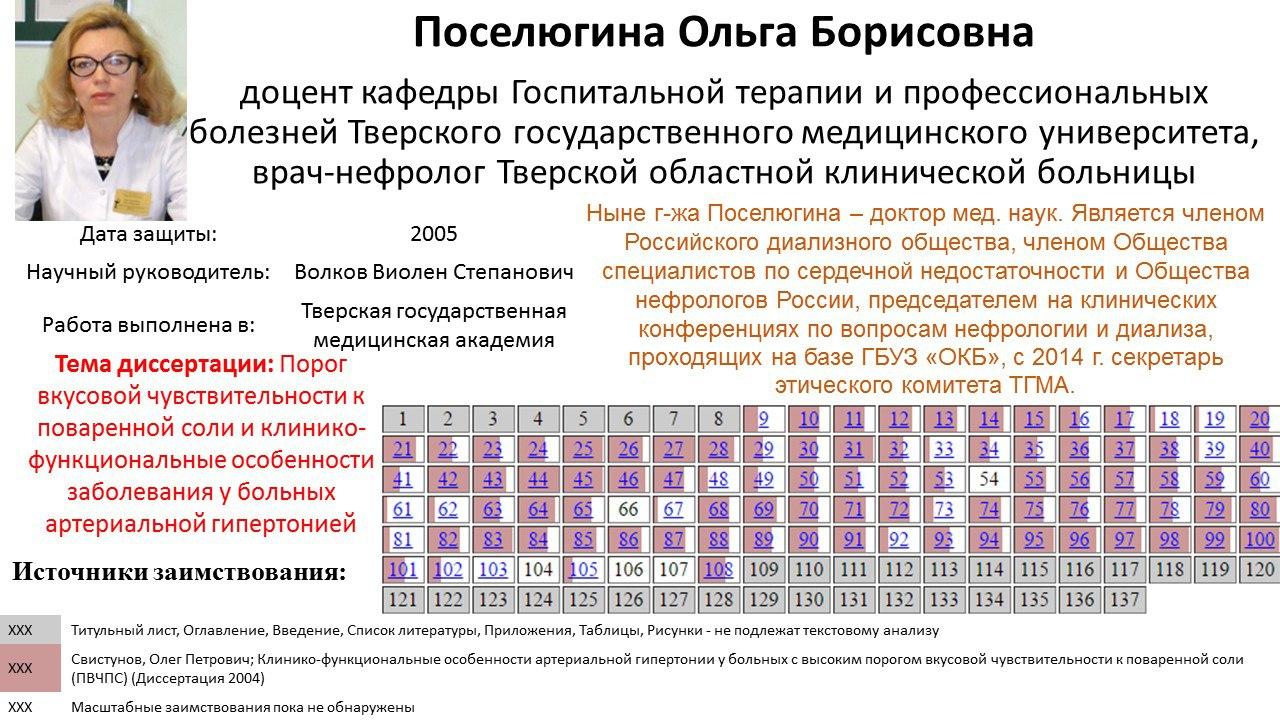 Владимир Морозов Блоги Эхо Москвы плагиат в диссертации врача