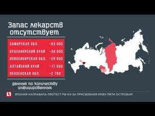 В России отмечена нехватка препаратов для инфицированных опасным вирусом