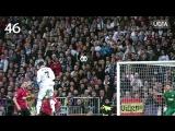 Все голы Криштиану Роналду в еврокубковых турнирах