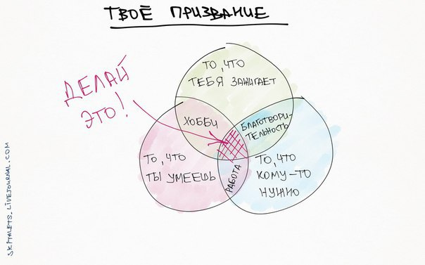 Комиксы про мироустройство.