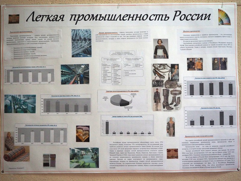 Выставка стенгазет