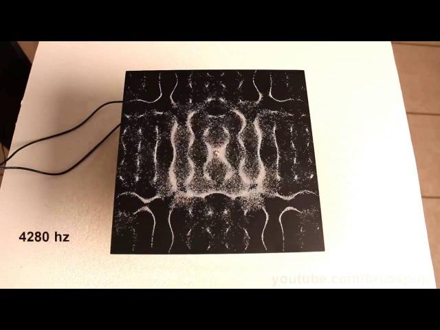Визуализация звуковой волны. Как выглядит звук?