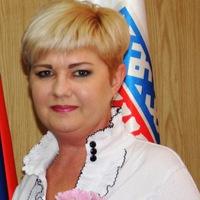 Анкета Арина Пятова