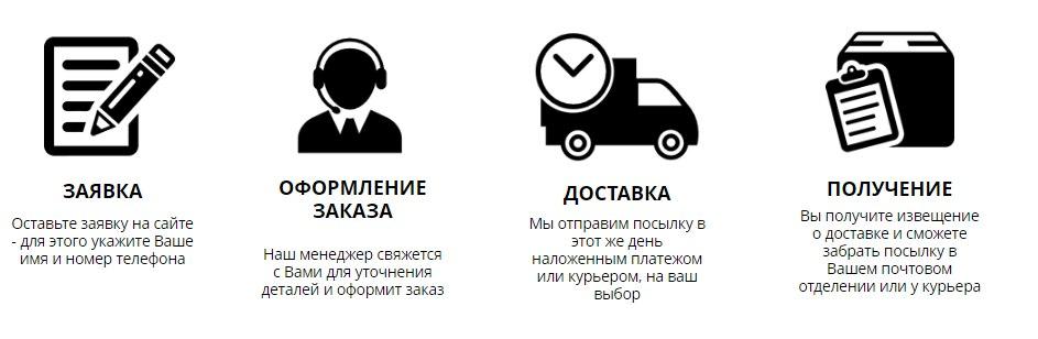 купить часы с оплатой при получении и доставкой почтой РФ или курьером