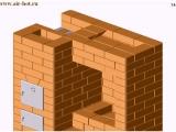 Печь-камин для дачи