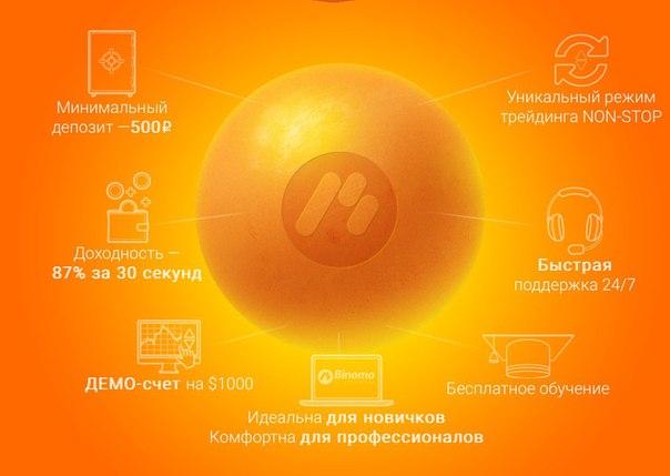 Бинарный опцион минимальный депозит от 300 рублей