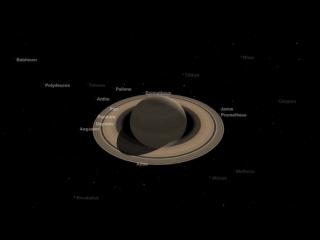 Модель движения лун Сатурна по орбитам вокруг него.