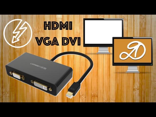 Переходник Mini DisplayPort Thunderbolt VGA DVI HDMI Ugreen Посылка АлиЭкспресс 26